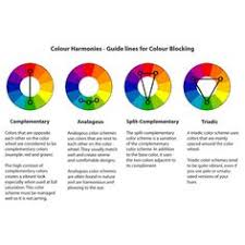 in depth instruction on the color wheel 6 color harmonies tips