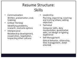 Computer Skills List Resume Leadership Skills Resume Resume Templates