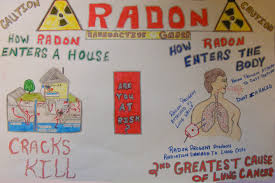United States Radon Map by 2010 Radon Poster Contest Winners National Radon Program Services