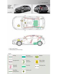 mercedes model codes mercedes to speed up crash rescue with qr codes photos 1 of 4