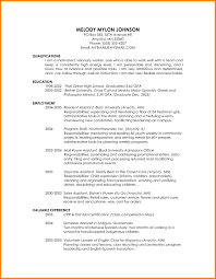A Resume Example In The by Fine Art Thesis Statement Esl Cheap Essay Writer For Hire Ca 24