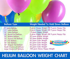 helium balloon delivery in selangor 65g cube primary ast balloon weight 10pcs from category balloon