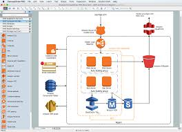 diagramming tool amazon architecture diagrams aws solution