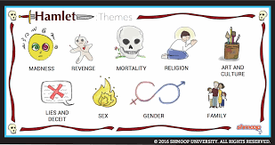 themes for hamlet act 2 themes in hamlet chart