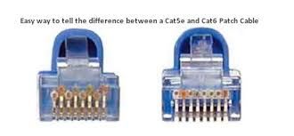 networking why would cat6 connectors not work with cat5e patch