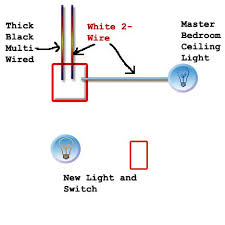adding a new light with its own pull string to existing light and