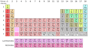 Halogen On Periodic Table The Quantum Chymist Astatine Halogen Or Metal Part 1 Background