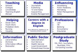How To Write A Resume For Teaching Job by Careers With An English Degree