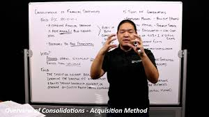 advanced accounting chapter 2 part 1 introduction to