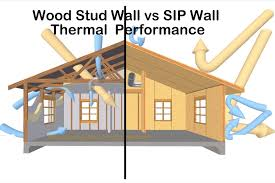 sips cabin sip wall outperform a wood stud wall of equal thickness from a