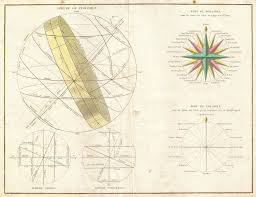 Map Rose File 1775 Bonne Map Or Chart Of The Spheres And Compass Rose