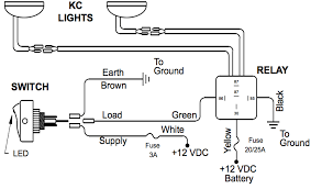 jeep wrangler wiring diagram pleasant wiring aftermarket lights to oem wiring jeep wrangler