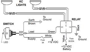 pleasant wiring aftermarket lights to oem wiring u2013 jeep wrangler