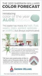 sherwin williams 2013 color of the year sw6464 aloe and my take
