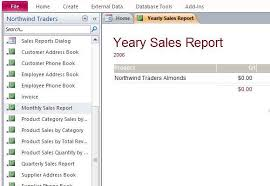 monthly sales report sample 101 samples csat co