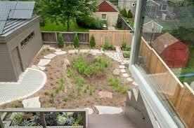 Garden decor ideas home – Vision Fleet