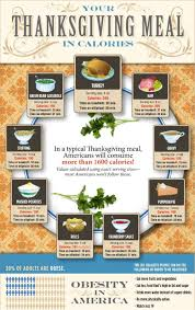 brain healthy thanksgiving makeovers for the alzheimer s diet