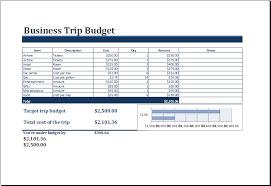 Microsoft Excel Business Templates Ms Excel Printable Business Trip Budget Template Excel Templates