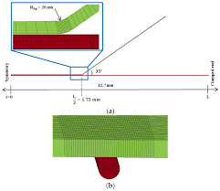 fibers free full text role of inelastic transverse compressive