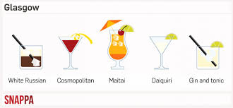 cocktail emoji you u0027ll never guess what the favourite cocktails are in the uk u0027s
