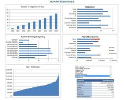 by downloading the human resources metrics dashboard template you