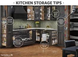 organize your kitchen with these tips and ideas these storage