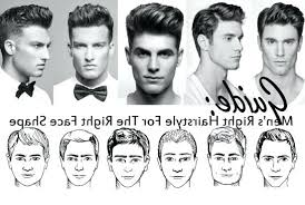 inverted triangle hairstyles home improvement hairstyles by face shape hairstyle tatto