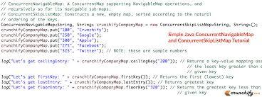 Map In Java Java Concurrentnavigablemap And Concurrentskiplistmap Tutorial