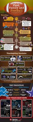 thanksgiving nfl football infographic njbiblio