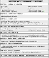 Ghs Safety Data Sheet Template Whmis Material Safety Data Sheet
