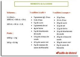 grammage cuisine mesures et équivalences mémento pour recettes de cuisine et