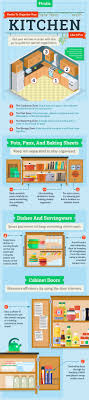 how to organize kitchen cupboards the ultimate guide to kitchen organization trulia s blog life