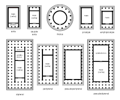 ancient greece floor plan ancient greek architecture wikipedia