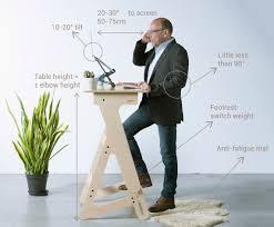 Ergonomic Desk Standing by Faqs