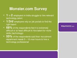 Monster Resume Builder Sample English Composition Essay Esl Home Work Ghostwriters