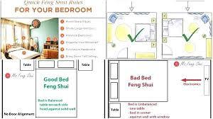 Fengshui Bedroom Layout Feng Shui Bedroom Layout Pentium Club