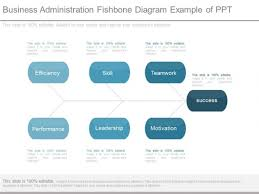 business administration fishbone diagram example of ppt