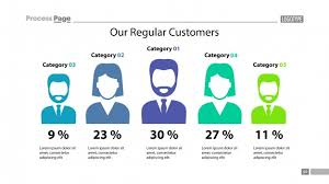 customer comparison percentage chart template vector free download