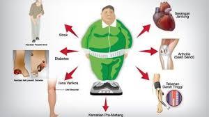 Jamu Pelangsing Merit obat pelangsing terbaik agen resmi fiforlif diet detox jual
