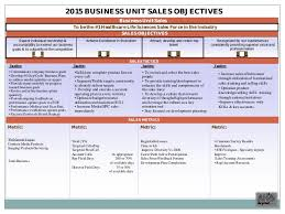 target pull black friday commercial commercial excellence sales plan example