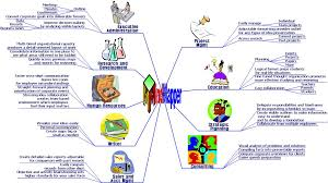 mapping tools mind mapping tools mind mapping tools mind mapping