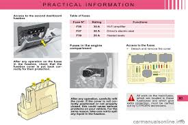 citroen c4 fuse box fault diagram wiring diagrams for diy car