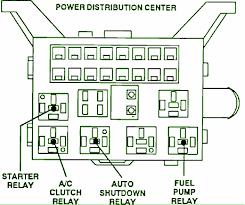 1993 dodge dakota fuel pump fuse box diagram u2013 circuit wiring diagrams