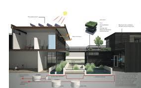 100 net zero house plans net zero for cold climates testing