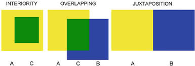 two color combinations possibilities of two color combinations in a two dimensional space