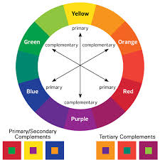 complementary colors art smart color wheel