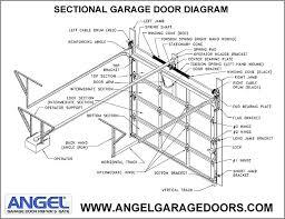 auto lift wiring diagram wiring diagram shrutiradio