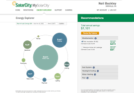 solar city solarcity u0027s big energy efficiency plans