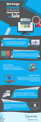 web design trends boost up conversions and sales u2013 custom