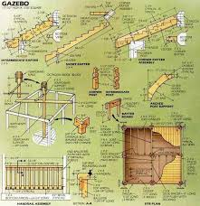 How To Build A Wooden Pergola by Gazebo Designs Square Gazebo Plans And Blueprints For A Easy